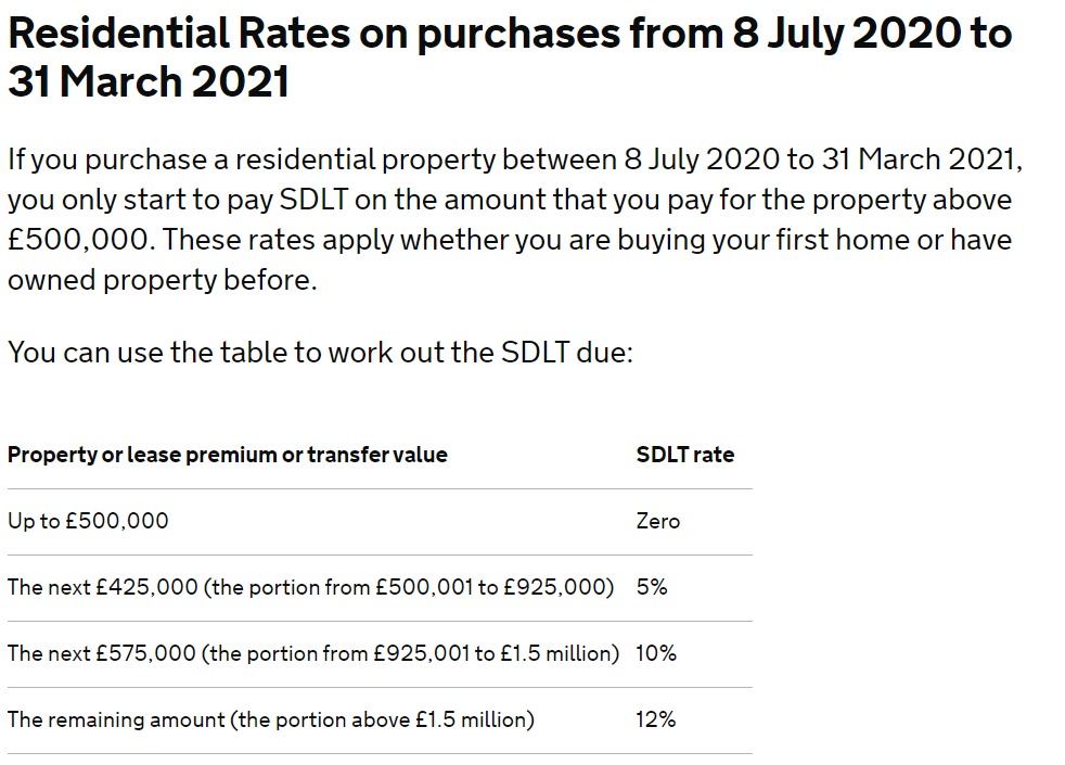 residential rates on purchases