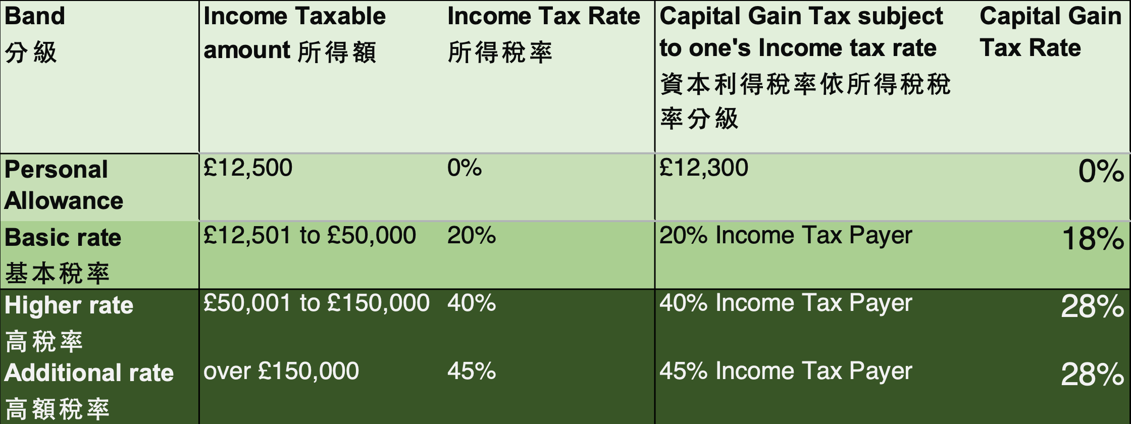 Tax Table-1